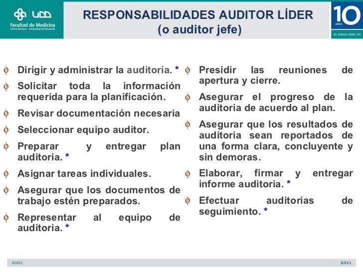 RESPONSABILIDADES AUDITOR LÍDER                         (o auditor jefe)φ Dirigir y administrar la auditoria. * φ Presidir...