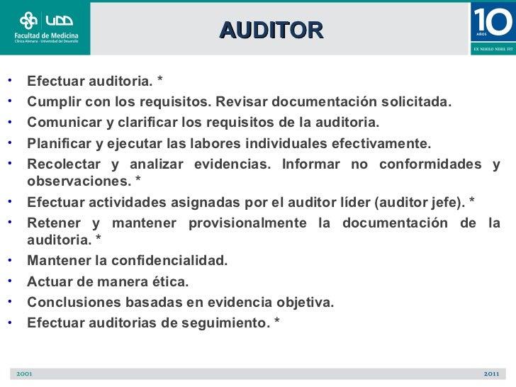 AUDITOR•   Efectuar auditoria. *•   Cumplir con los requisitos. Revisar documentación solicitada.•   Comunicar y clarifica...