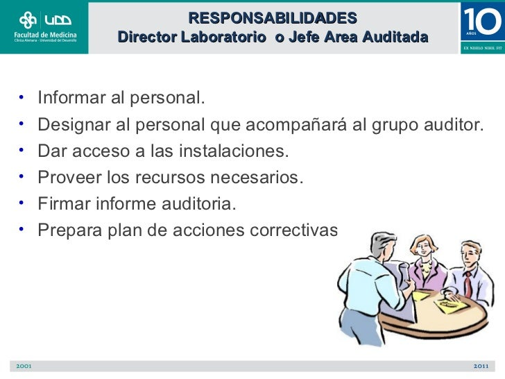 RESPONSABILIDADES             Director Laboratorio o Jefe Area Auditada•   Informar al personal.•   Designar al personal q...