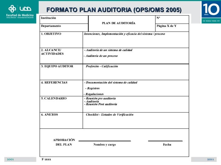 FORMATO PLAN AUDITORIA (OPS/OMS 2005)