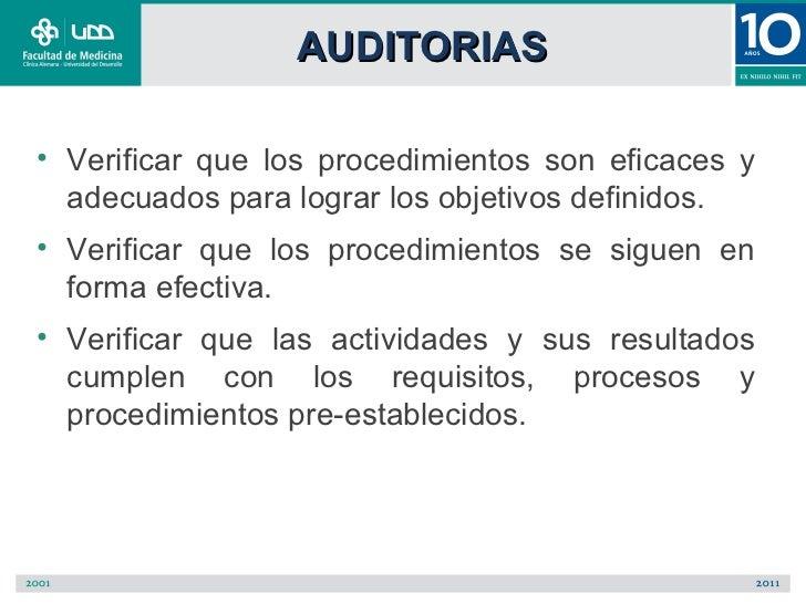 AUDITORIAS• Verificar que los procedimientos son eficaces y  adecuados para lograr los objetivos definidos.• Verificar que...