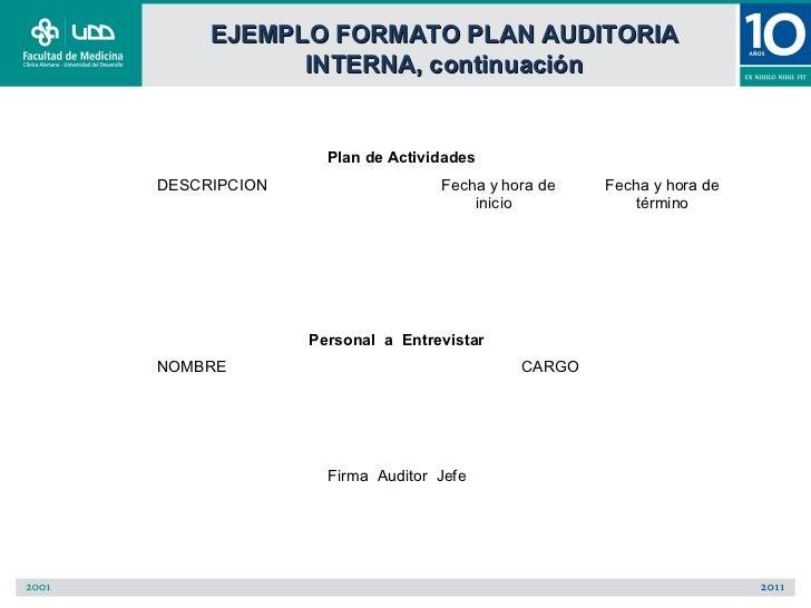 EJEMPLO FORMATO PLAN AUDITORIA           INTERNA, continuación                Plan de ActividadesDESCRIPCION              ...