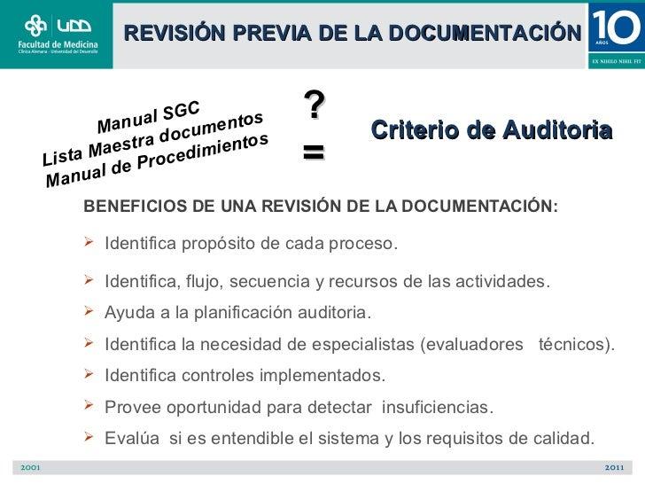 REVISIÓN PREVIA DE LA DOCUMENTACIÓN       Ma                GC         nual S umentos                                  ?  ...