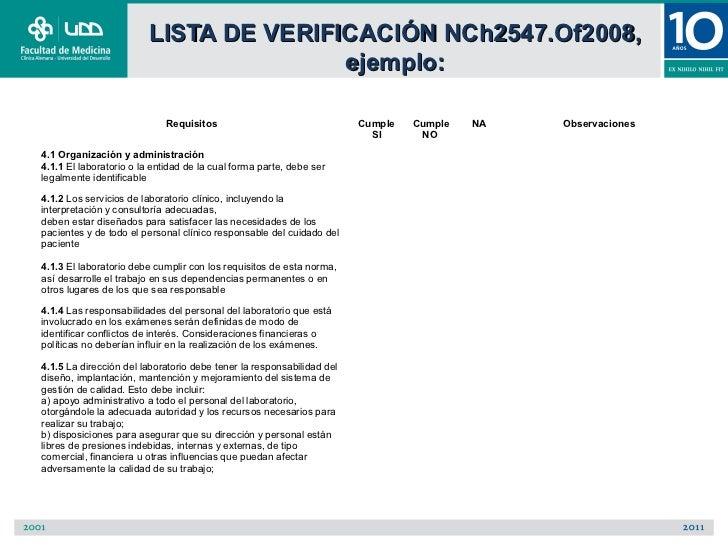LISTA DE VERIFICACIÓN NCh2547.Of2008,                                        ejemplo:                            Requisito...