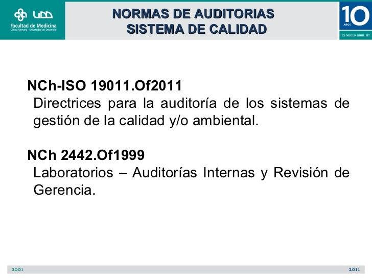 NORMAS DE AUDITORIAS              SISTEMA DE CALIDADNCh-ISO 19011.Of2011 Directrices para la auditoría de los sistemas de ...