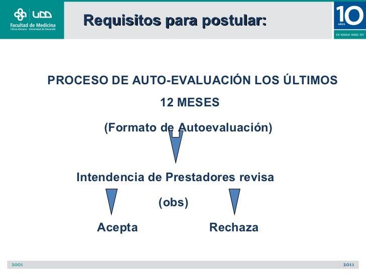 Requisitos para postular:PROCESO DE AUTO-EVALUACIÓN LOS ÚLTIMOS                12 MESES       (Formato de Autoevaluación) ...