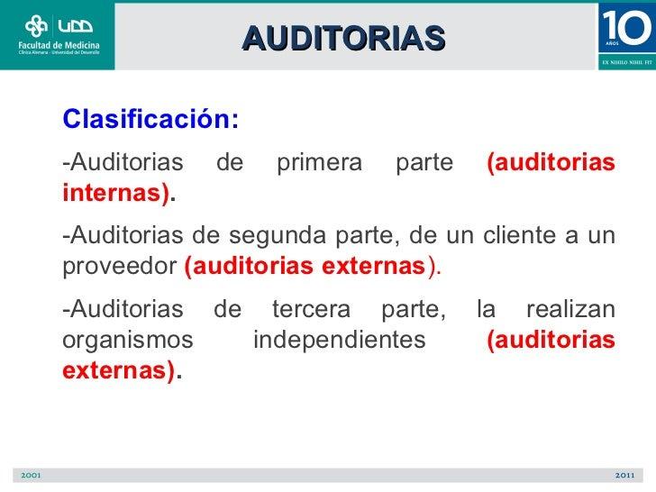 AUDITORIASClasificación:-Auditorias   de   primera   parte   (auditoriasinternas).-Auditorias de segunda parte, de un clie...