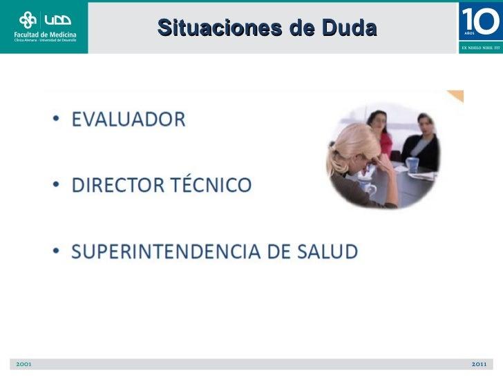 Situaciones de Duda