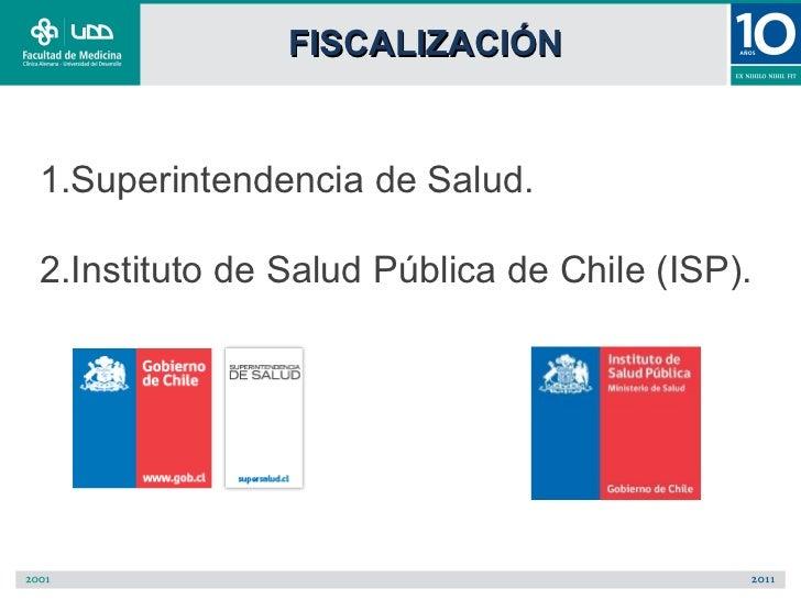 FISCALIZACIÓN1.Superintendencia de Salud.2.Instituto de Salud Pública de Chile (ISP).