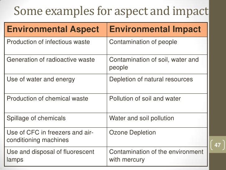 environmental aspects register template - auditor for quality and environmental management systems