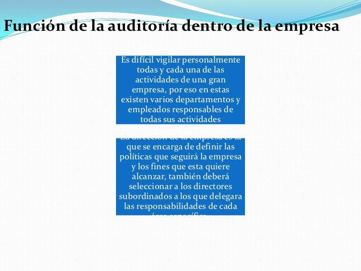 Función de la auditoría dentro de la empresa<br />