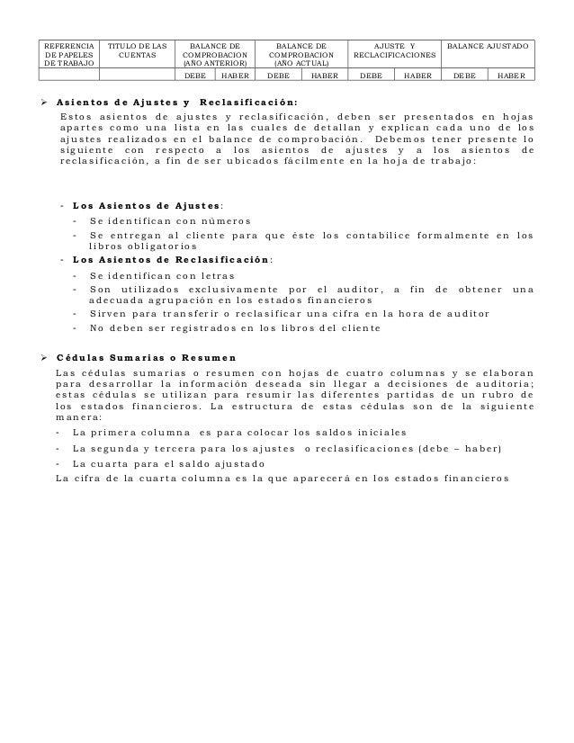 REFERENCIA         TITULO DE LAS     BALANCE DE       BALANCE DE        AJUSTE Y        BALANCE AJUSTADODE PAPELES        ...