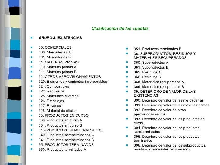 Clasificación de las cuentas   GRUPO 3: EXISTENCIAS   30. COMERCIALES                                  351. Productos ...