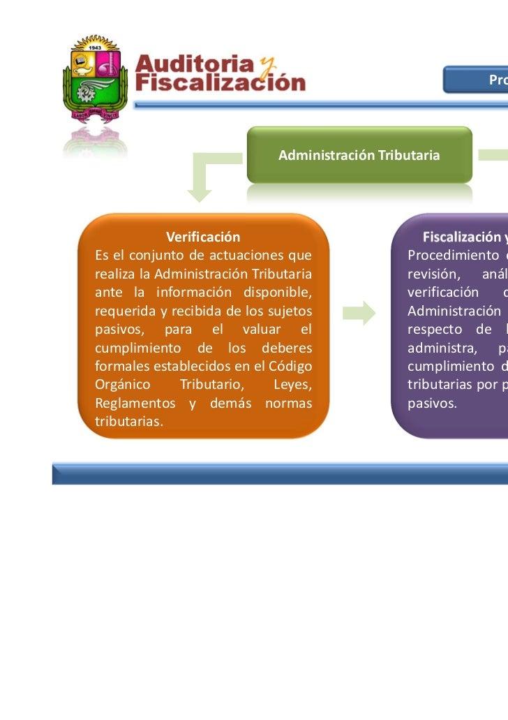 Procedimientos                              Administración Tributaria             Verificación                           F...