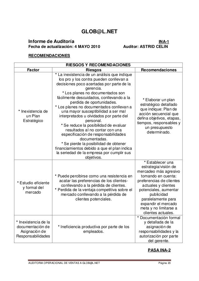 Auditoria de ventas trabajo final
