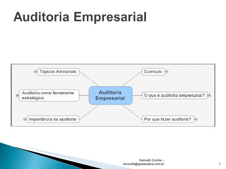 Kenneth Corrêa – kenneth@gestaoativa.com.br