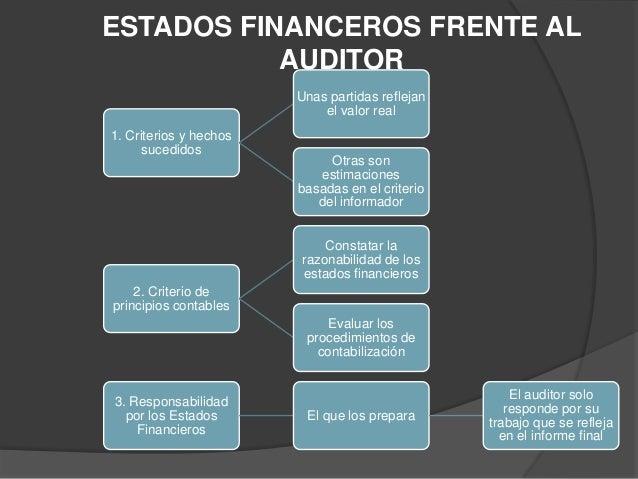 ESTADOS FINANCEROS FRENTE AL           AUDITOR                        Unas partidas reflejan                            el...