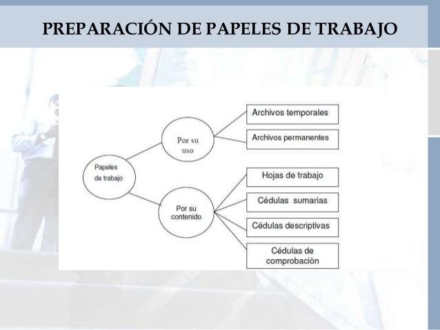 Planeaci n de la auditoria y la supervisi n for Trabajos en barcelona sin papeles