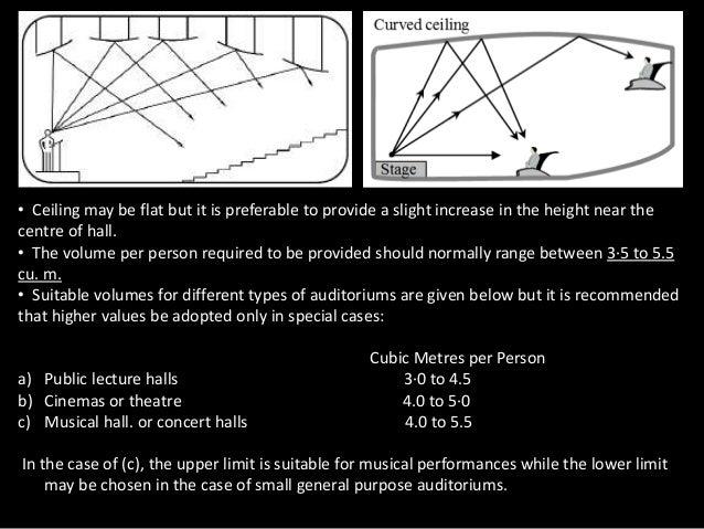 Auditorium Literature Study Amp Design Considerations