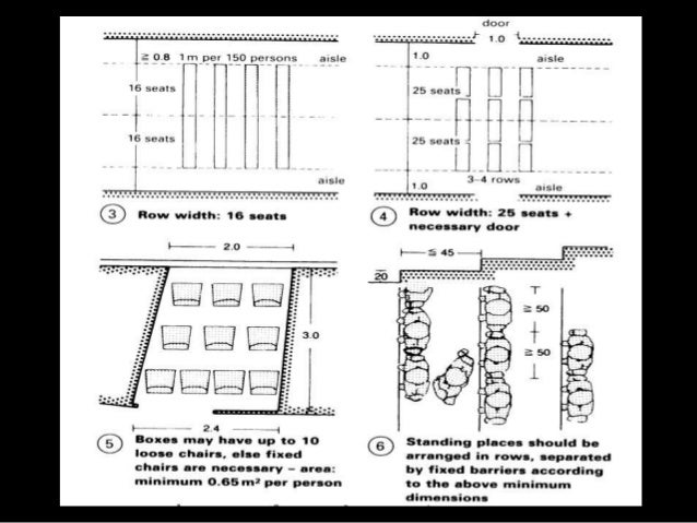 Auditorium Literature Study Amp Design Considerations