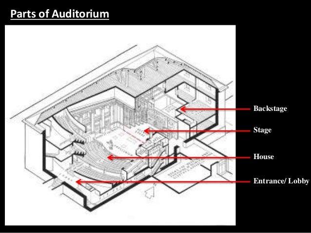 Auditorium Literature Study & Design Considerations