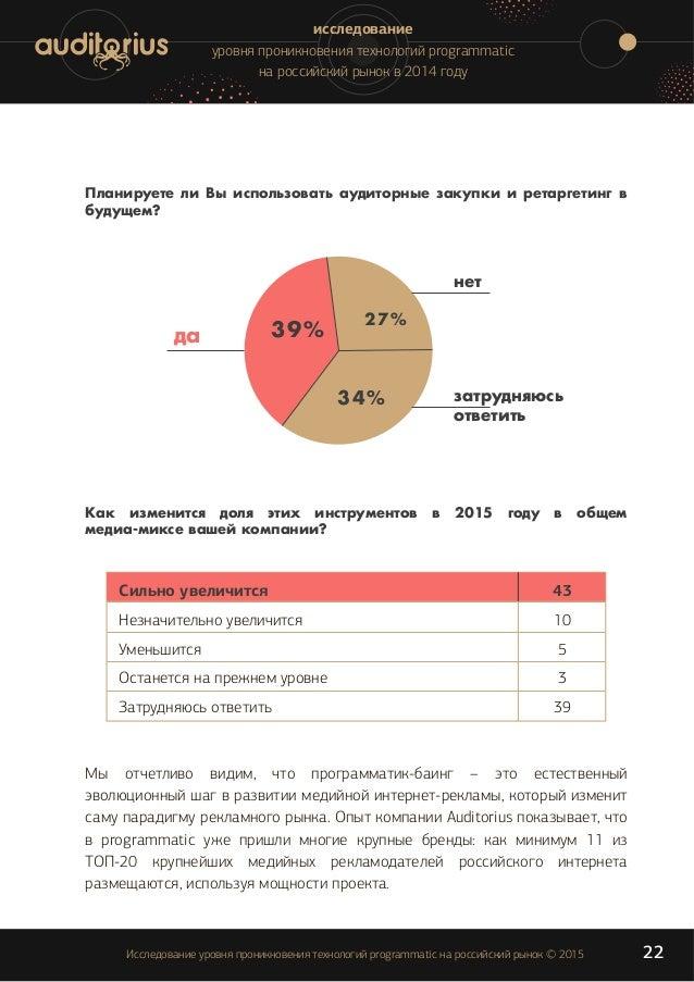 исследование уровня проникновения технологий programmatic на российский рынок в 2014 году Сильно увеличится Незначительно ...