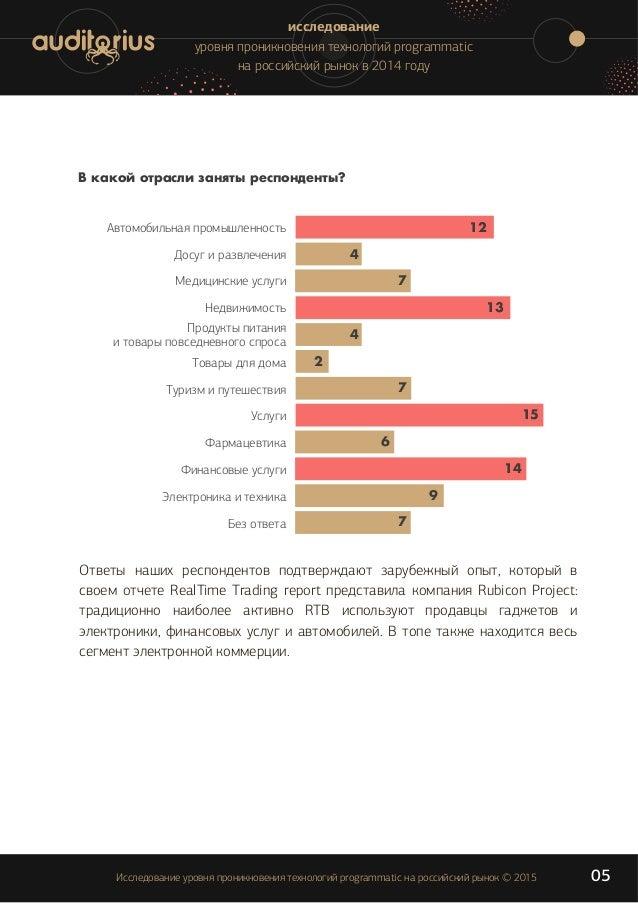 исследование уровня проникновения технологий programmatic на российский рынок в 2014 году Исследование уровня проникновени...