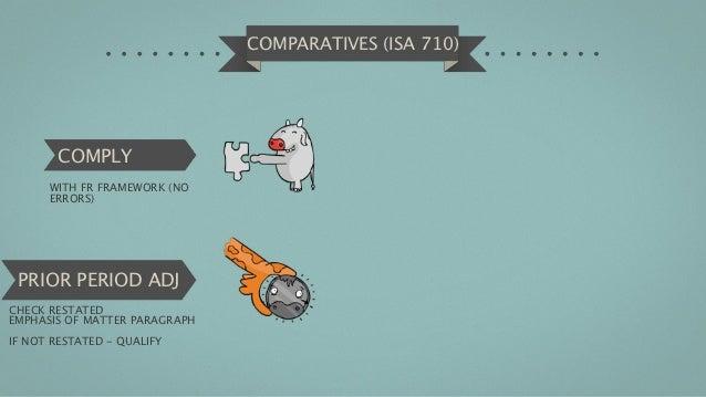 COMPARATIVES (ISA 710)       COMPLY      WITH FR FRAMEWORK (NO      ERRORS) PRIOR PERIOD ADJCHECK RESTATEDEMPHASIS OF MATT...