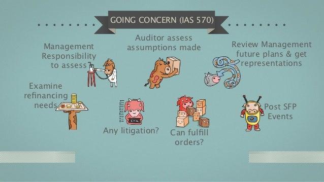 GOING CONCERN (IAS 570)                             Auditor assess    Management             assumptions made         Revi...