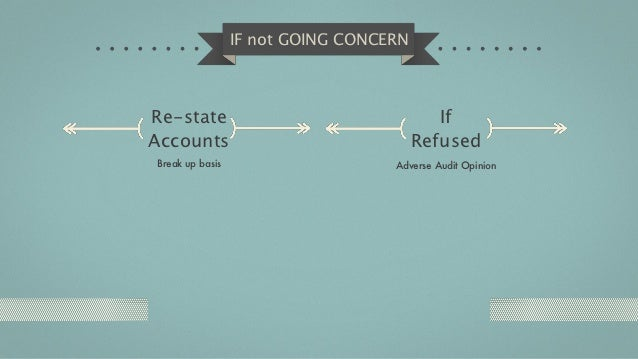 IF not GOING CONCERNRe-state                                   IfAccounts                                RefusedBreak up b...
