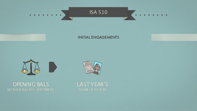 ISA 510                            INITIAL ENGAGEMENTS  OPENING BALS              LAST YEAR'SNO MATERIAL MIS-STATEMENT   F...