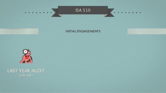 ISA 510                  INITIAL ENGAGEMENTSLAST YEAR AUDIT    QUALIFIED?