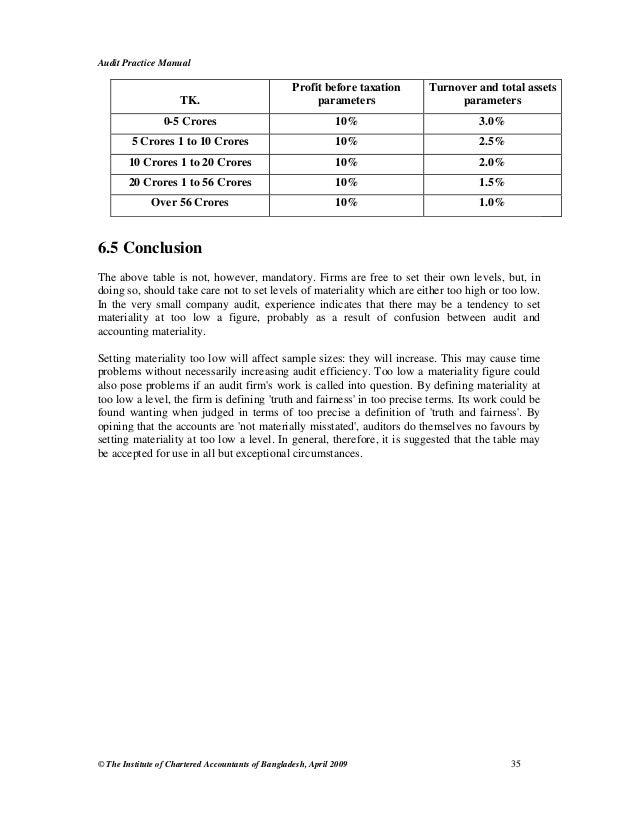 Noc Letter Format For Vehicle Transfer