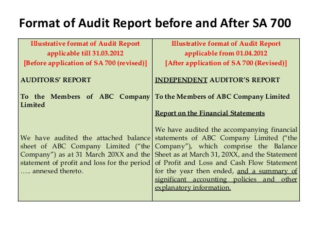 Audit report – Auditing Report Format