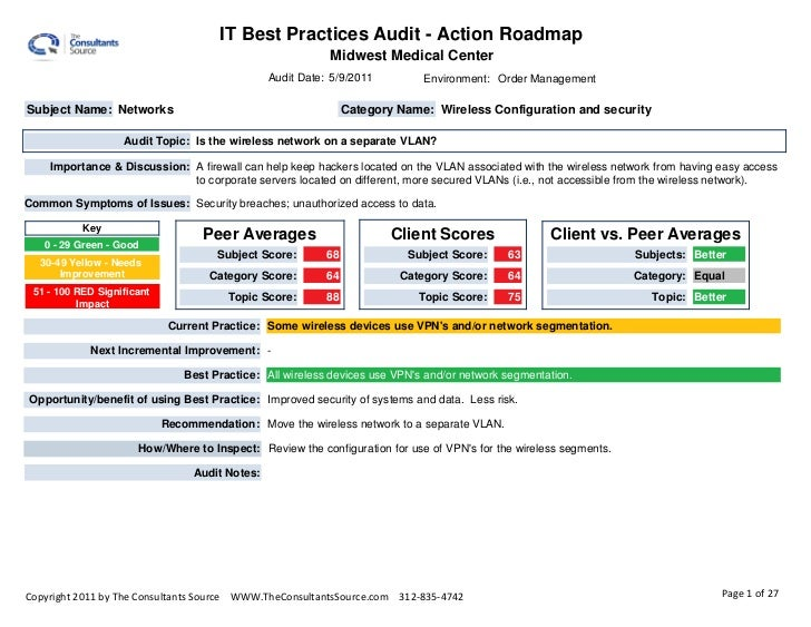 IT Best Practices Audit   Action Roadmap ...  Audit Report Formats