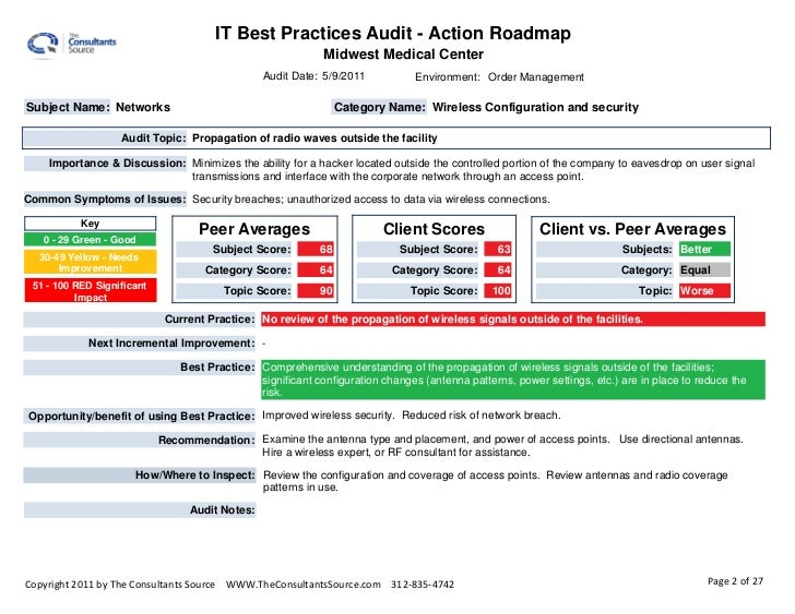 IT Best Practices Audit ...  It Audit Report Template