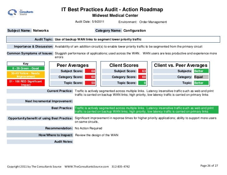 audit sample report