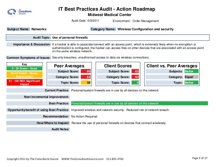 data center checklist template - audit sample report