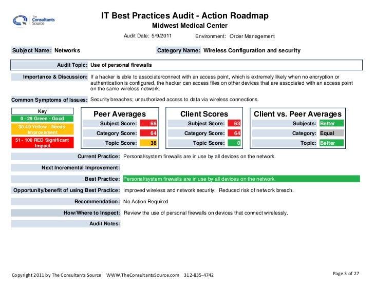 ... 3. IT Best Practices Audit ...  Audit Template Sample