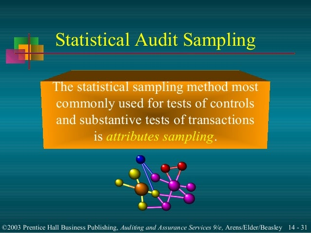 substantive tests of transactions The following tests of controls and substantive tests of transactions audit procedures for acquisitions and cash disbursements are to be used in the audit of ward publishing company.