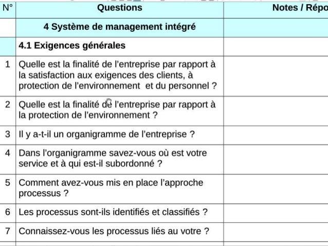 questionnaire audit interne iso 14001 version 2015
