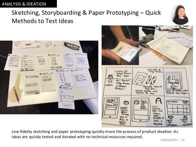 Sketching,Storyboarding&PaperPrototyping–Quick MethodstoTestIdeas Lowfidelitysketchingandpaperprototypingq...