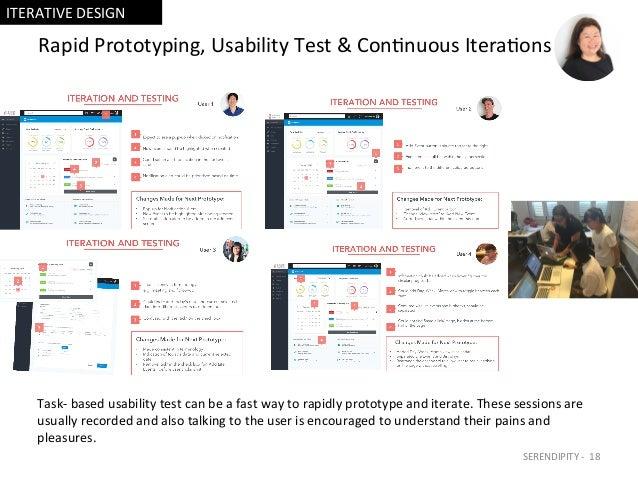 RapidPrototyping,UsabilityTest&Con=nuousItera=ons Task-basedusabilitytestcanbeafastwaytorapidlyprototype...