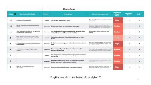 10 Przykładowa lista kontrolna do audytu UX