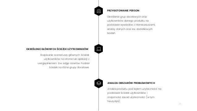 25 Rozpisanie scenariuszy głównych ścieżek użytkowników na stronie lub aplikacji z uwzględnieniem tzw. edge case'ów. Podzi...