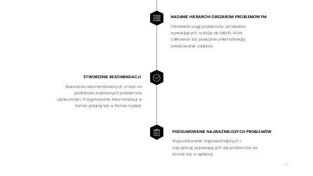 26 Stworzenie rekomendowanych zmian na podstawie znalezionych problemów użyteczności. Przygotowanie rekomendacji w formie ...