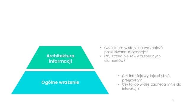 41 Ogólne wrażenie Architektura informacji • Czy jestem w stanie łatwo znaleźć poszukiwane informacje? • Czy strona nie za...