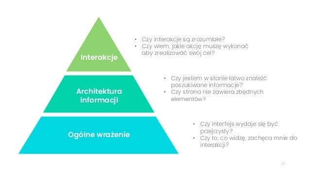 42 Ogólne wrażenie Architektura informacji Interakcje • Czy interakcje są zrozumiałe? • Czy wiem, jakie akcję muszę wykona...