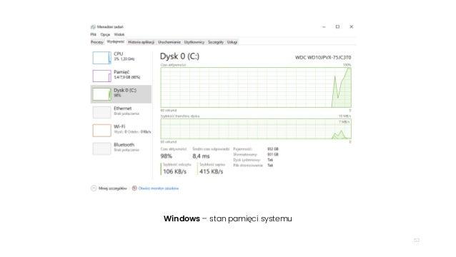 53 Windows – stan pamięci systemu