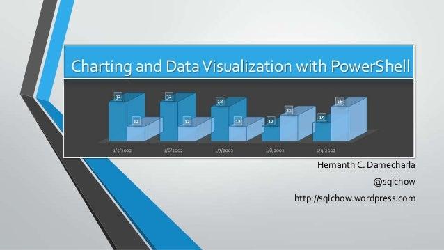 Charting and DataVisualization with PowerShell Hemanth C. Damecharla @sqlchow http://sqlchow.wordpress.com